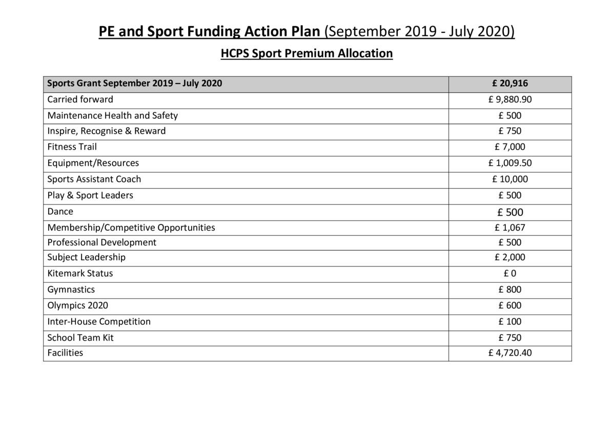 thumbnail of DOC-2019-20-PE-School-Sport-Action-Plan