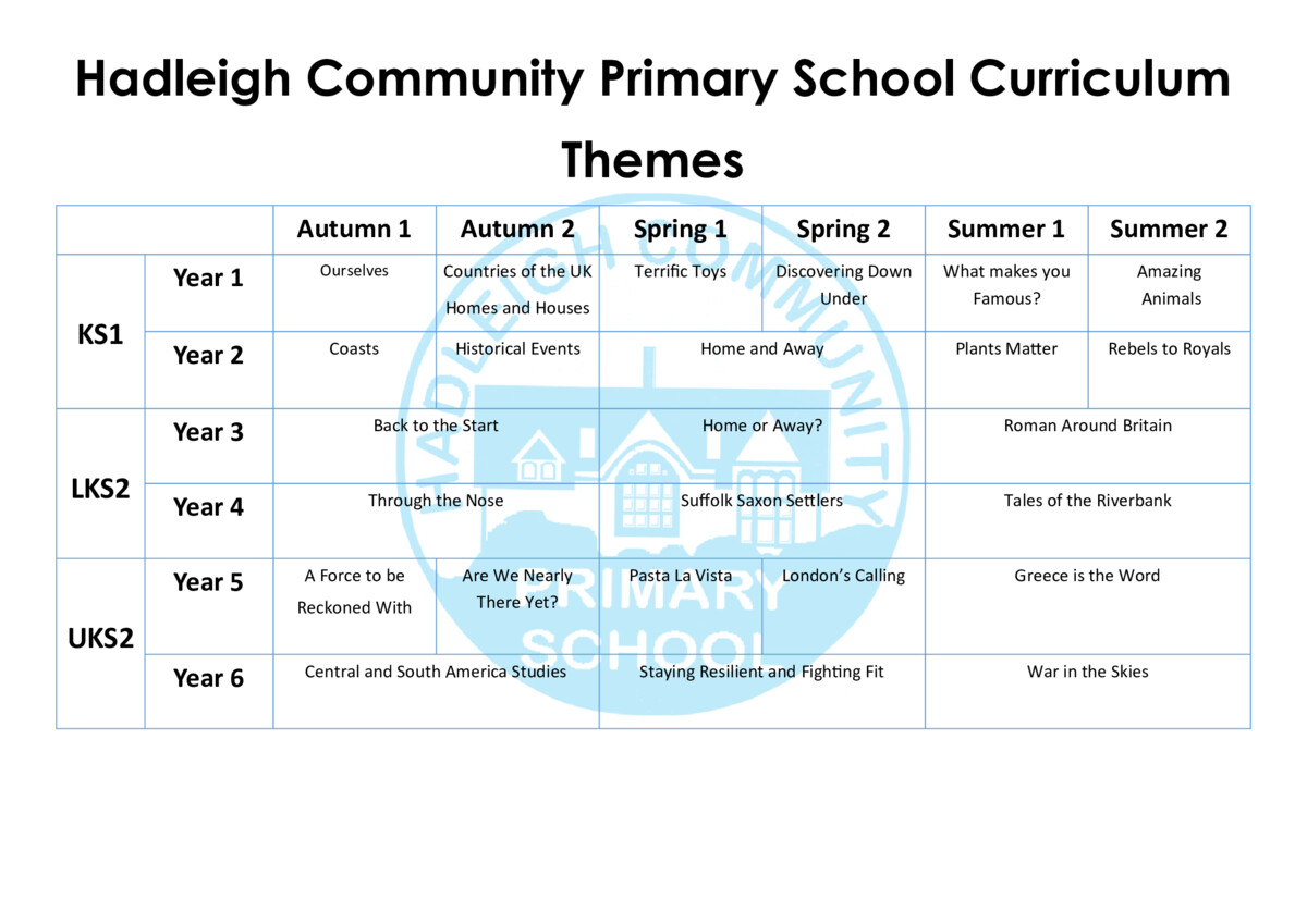 thumbnail of DOC-HCPS-Curriculum-Themes