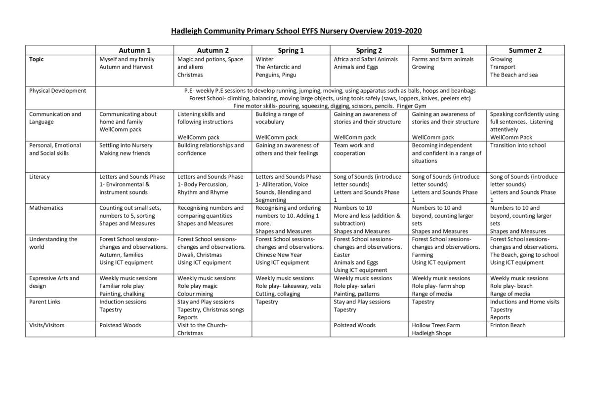 thumbnail of DOC-Nursery-Curriculum