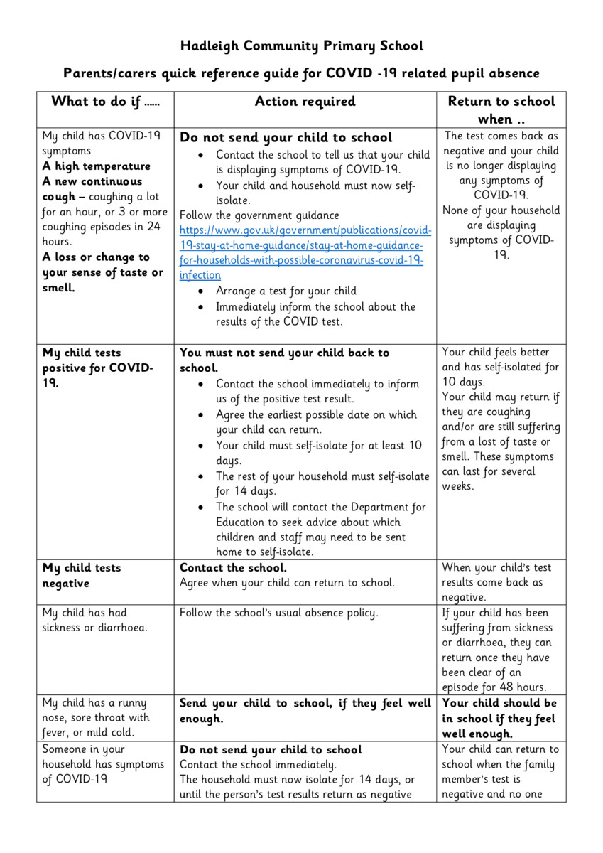 thumbnail of DOC-Reference-Guide-Absence-School