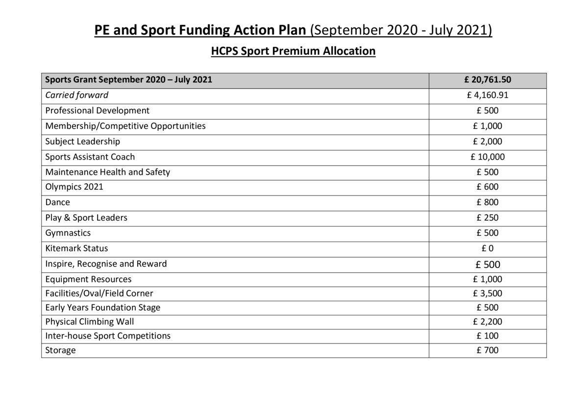 thumbnail of PE & School Sport Action Plan (2020-21)