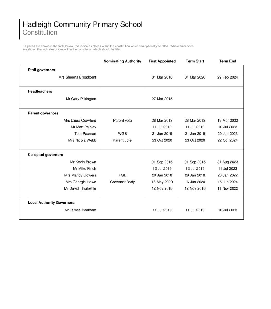 thumbnail of DOC-Constitution-HadleighCommunityPrimaryDec20