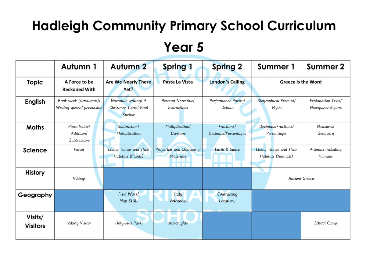 thumbnail of Year 5 Curriculum Revised 3