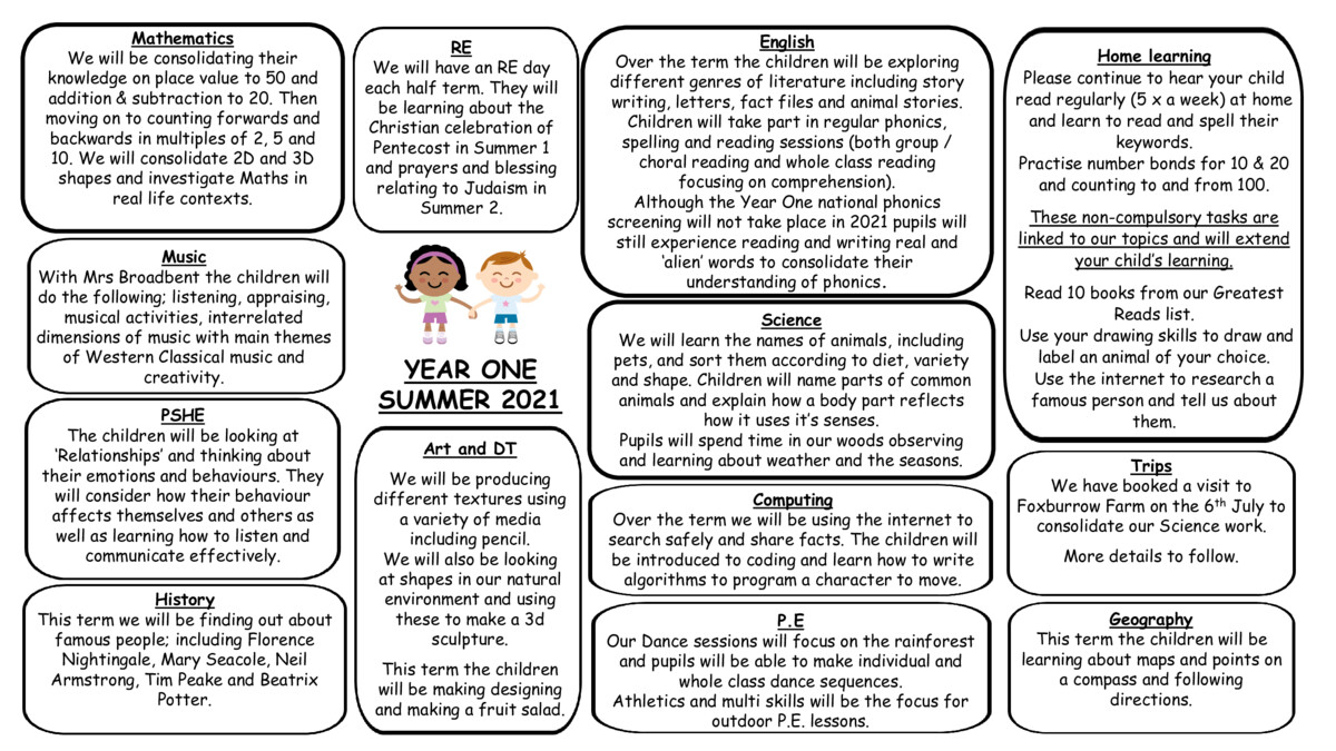 thumbnail of Y1 Learning Poster Summer 2021