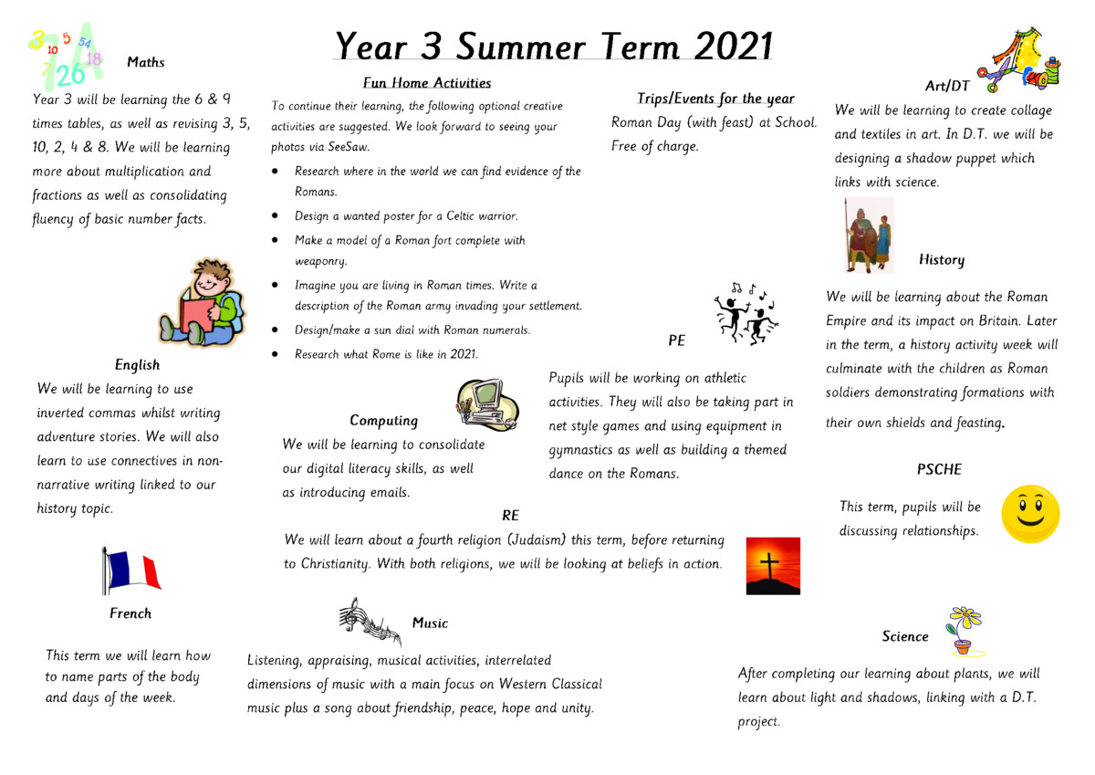 thumbnail of Y3 learning poster summer 2021