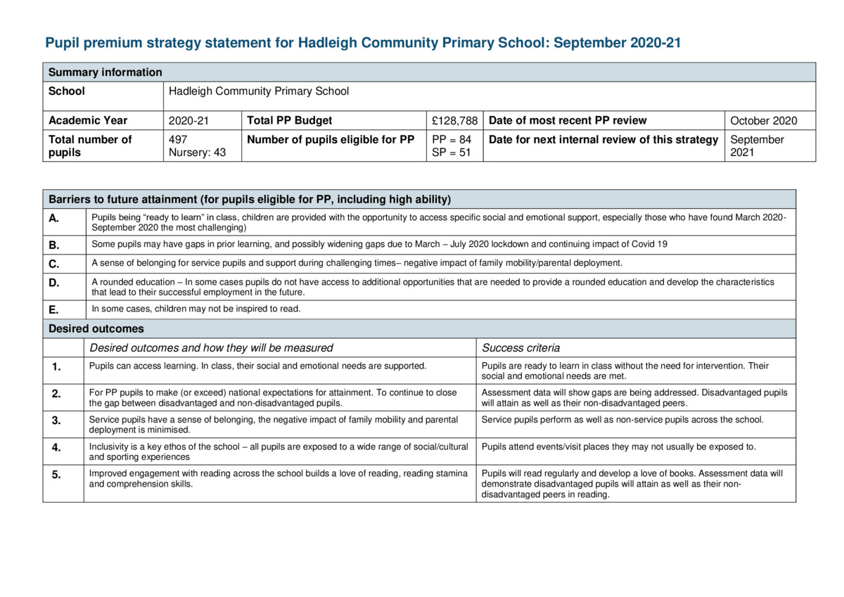 thumbnail of HCPS Pupil premium strategy 2020-21